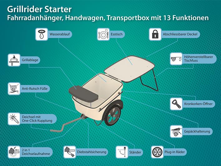 GrillStart_13deu-Bearbeitet